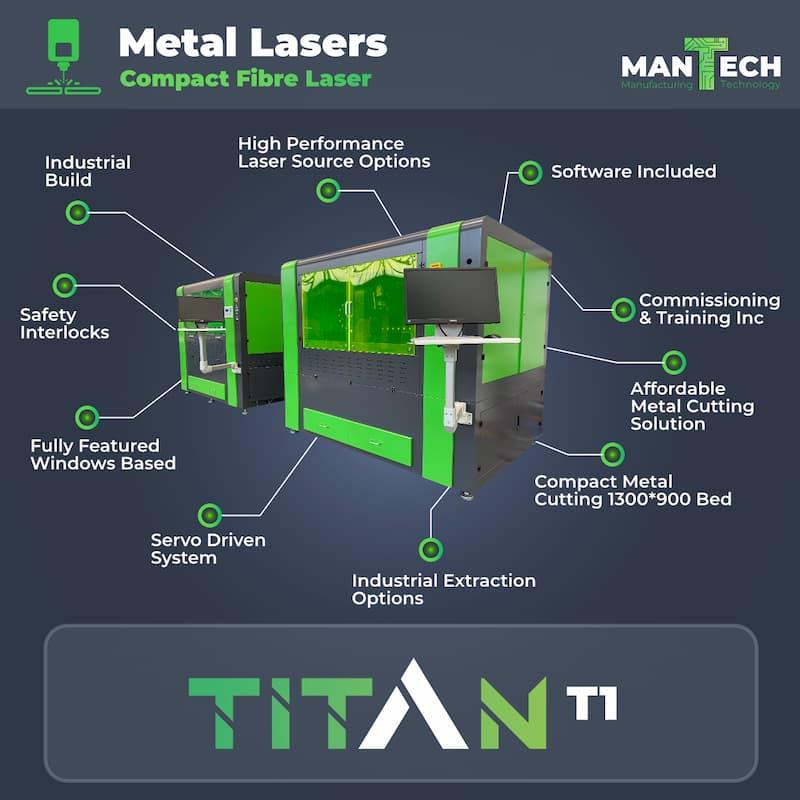 Metal Cutting Fibre Laser Machine UK